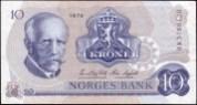 Billiga Banklån